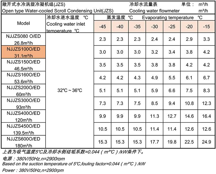 冷却水流量表.png